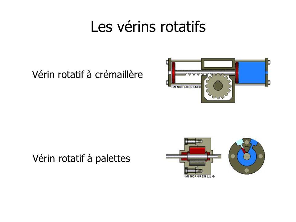 Les vérins rotatifs Vérin rotatif à crémaillère