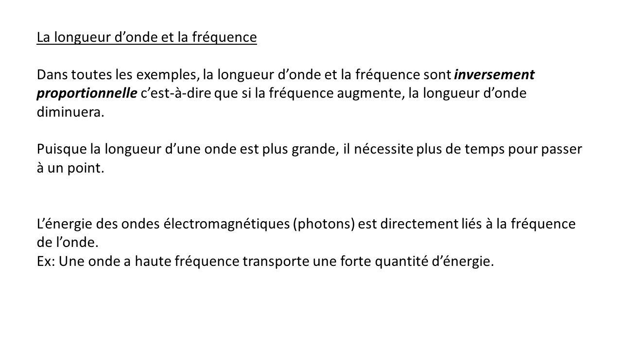 La structure atomique ppt video online t l charger - Cercle chromatique longueur d onde ...