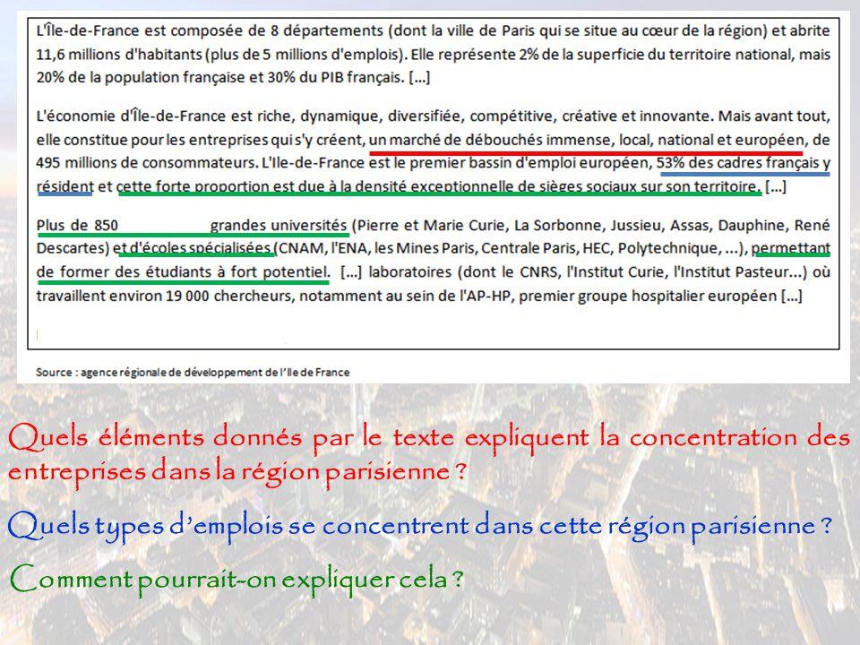 Quels éléments donnés par le texte expliquent la concentration des entreprises dans la région parisienne