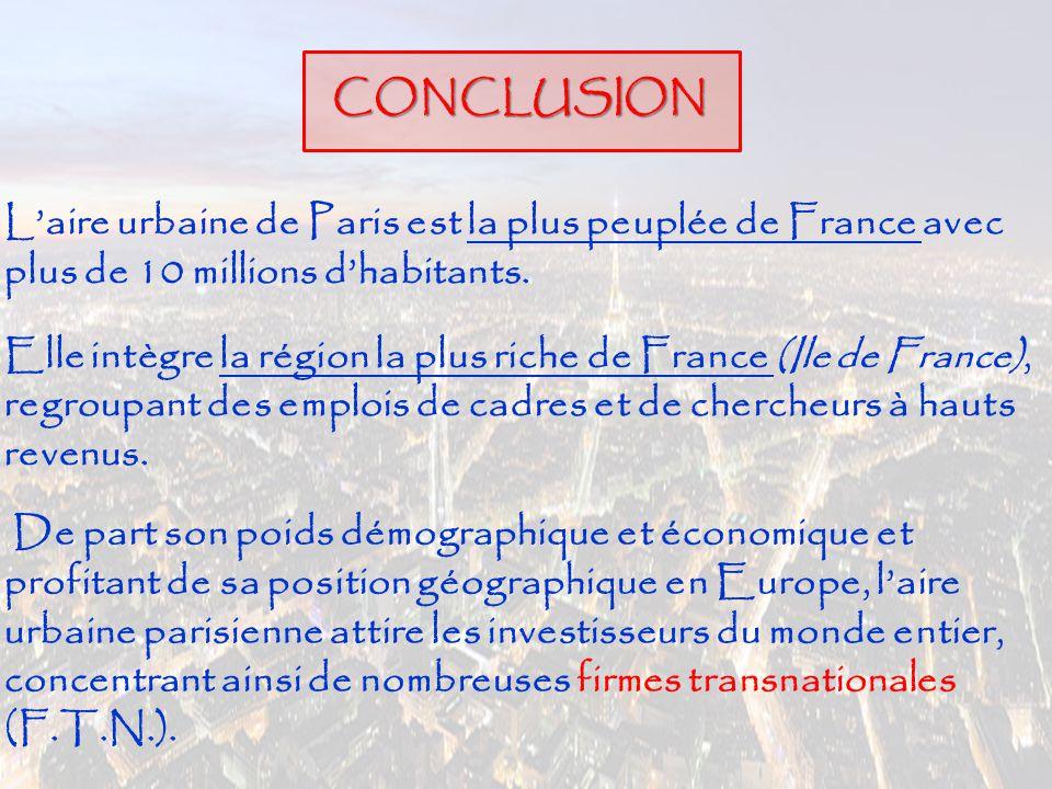 CONCLUSION L'aire urbaine de Paris est la plus peuplée de France avec plus de 10 millions d'habitants.