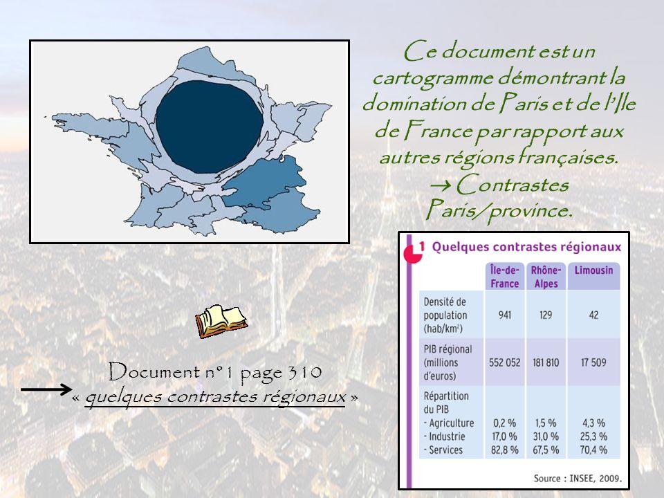  Contrastes Paris/province.