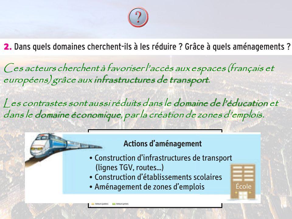 Ces acteurs cherchent à favoriser l'accès aux espaces (français et européens) grâce aux infrastructures de transport.