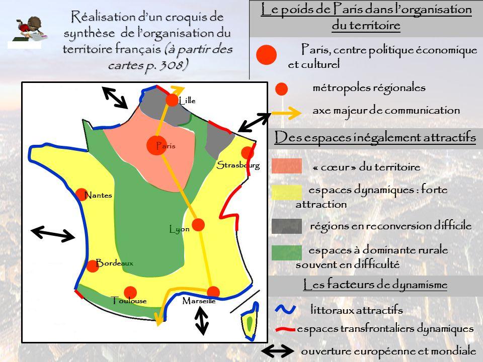 Le poids de Paris dans l'organisation du territoire