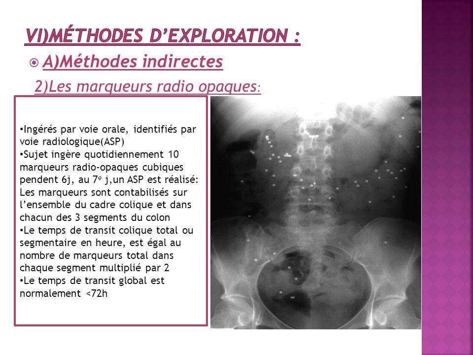 physiologie et exploration fonctionnelle colique ppt t 233 l 233 charger