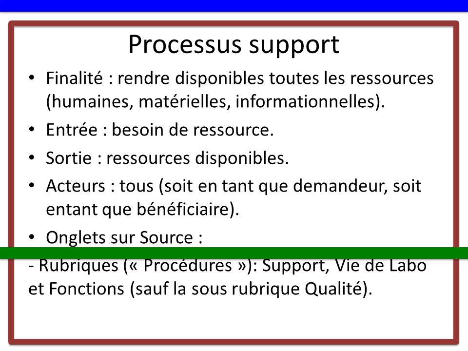 Processus support Finalité : rendre disponibles toutes les ressources (humaines, matérielles, informationnelles).