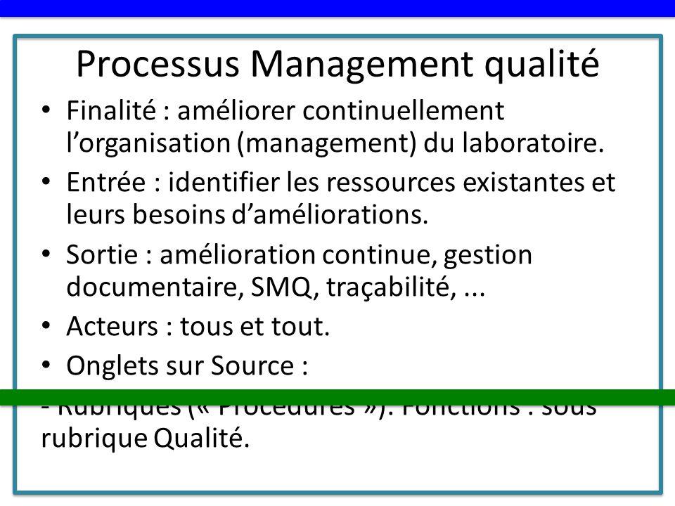 Processus Management qualité