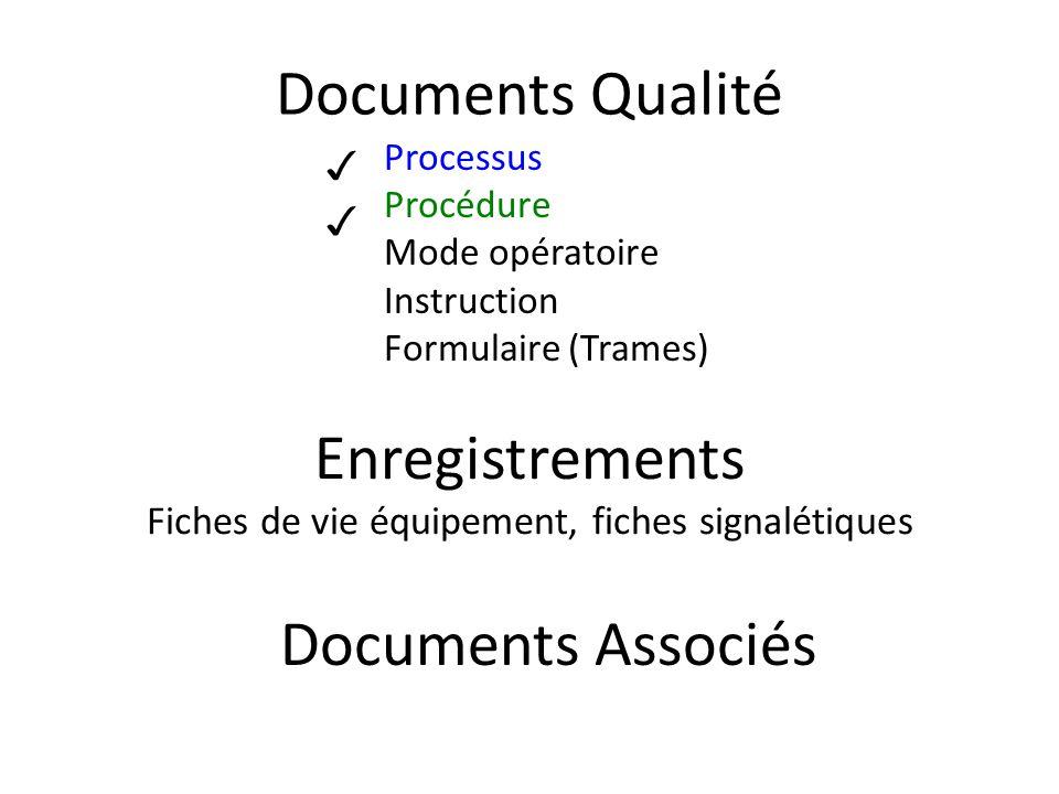 Processus Procédure Mode opératoire Instruction Formulaire (Trames)