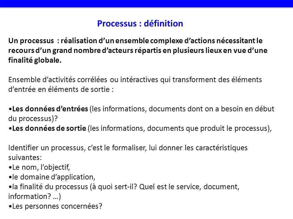 Processus : définition