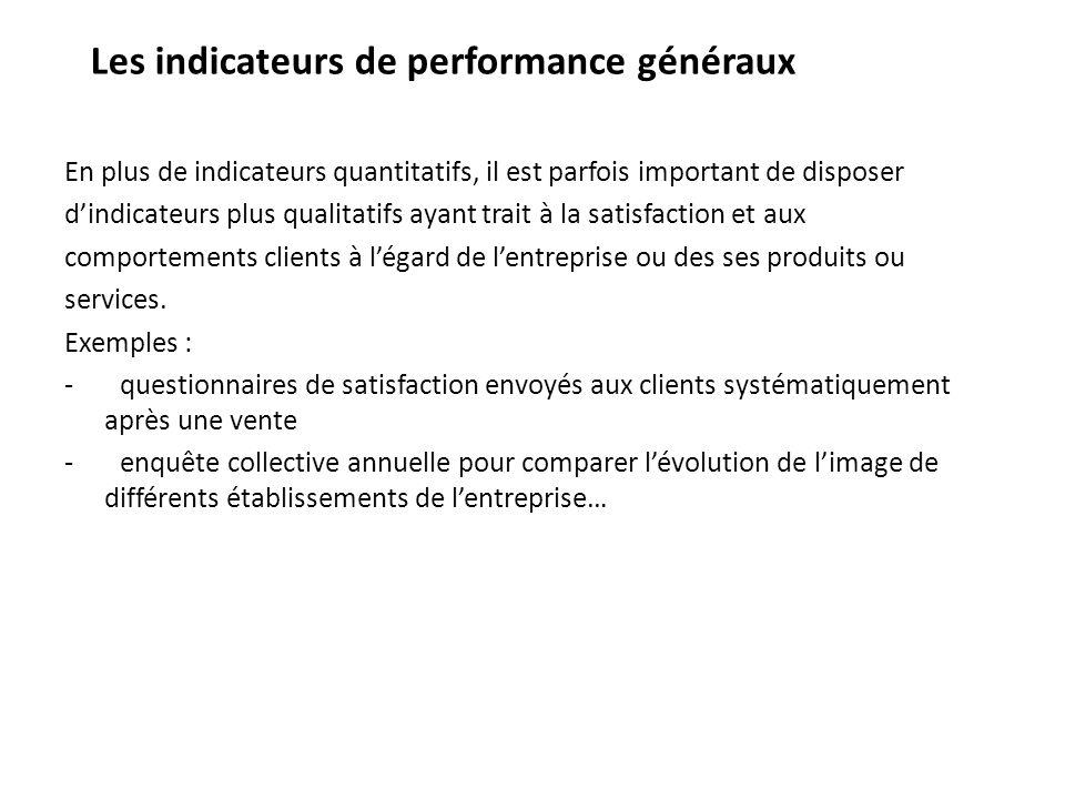 les indicateurs de performance d une entreprise pdf