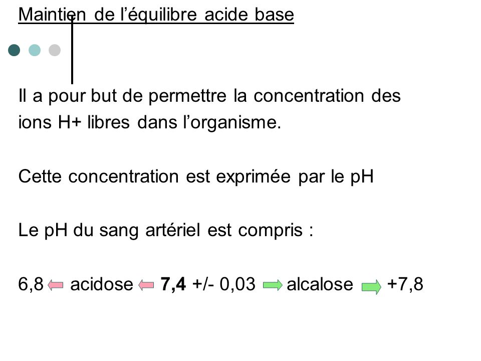 Maintien de l'équilibre acide base