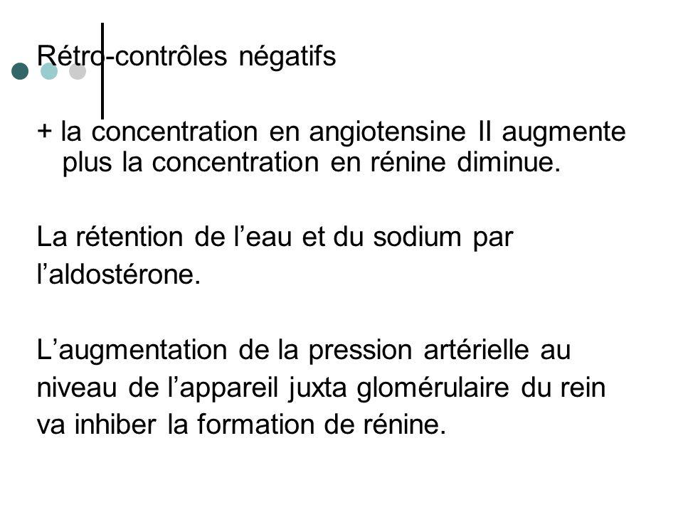 Rétro-contrôles négatifs