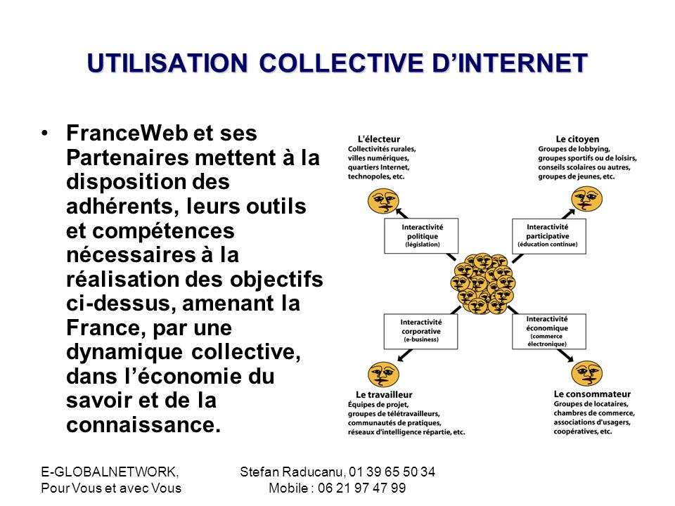 UTILISATION COLLECTIVE D'INTERNET