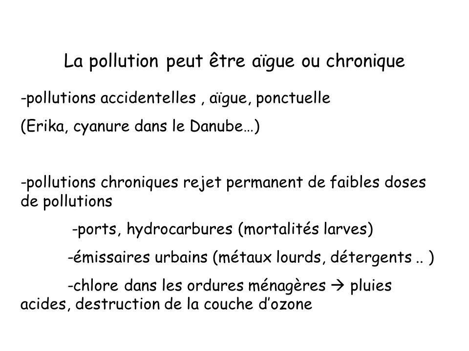 Pollution physique chimique organique et biologique v - Consequences de la destruction de la couche d ozone ...