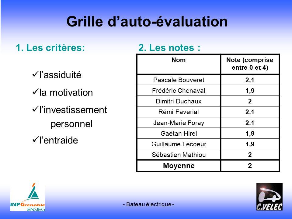 Projet collectif bateau lectrique ppt video online t l charger - Grille d auto evaluation ...
