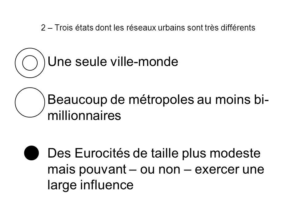 2 – Trois états dont les réseaux urbains sont très différents