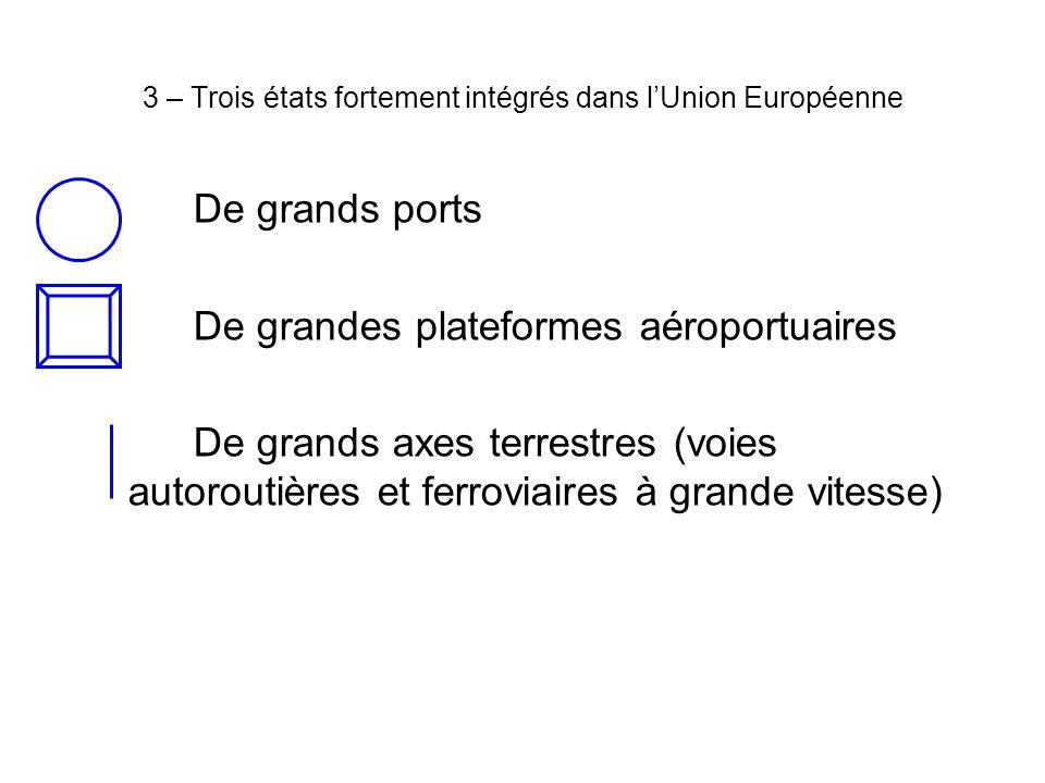 3 – Trois états fortement intégrés dans l'Union Européenne