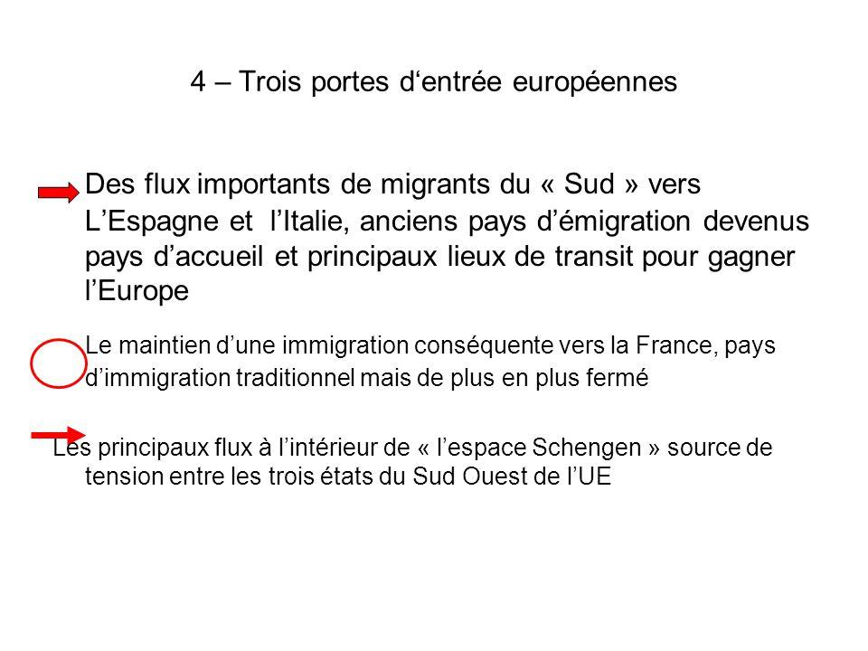 4 – Trois portes d'entrée européennes