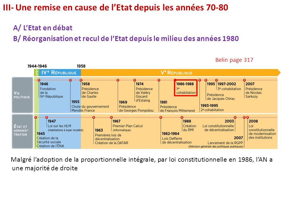 Theme 4 les echelles de gouvernement dans le monde - Plafonds securite sociale depuis 1980 ...