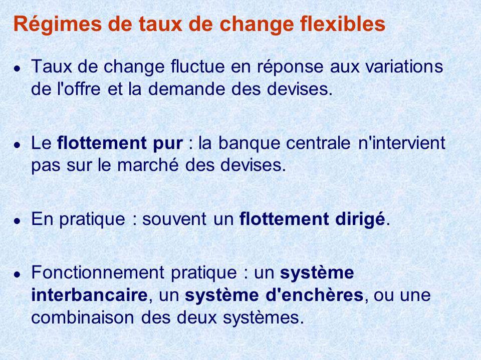 le taux de change pdf