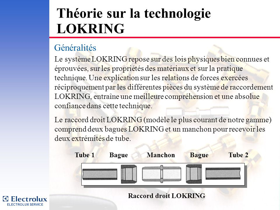Théorie sur la technologie LOKRING