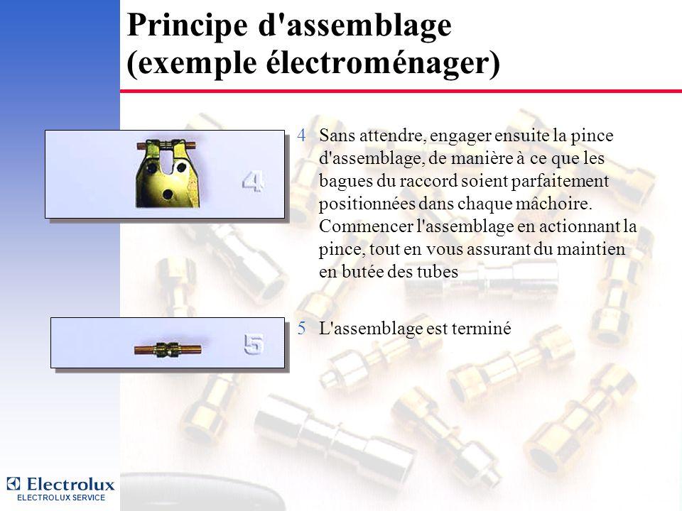 Principe d assemblage (exemple électroménager)