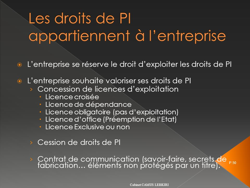 Sensibilisation la propri t intellectuelle ppt t l charger - Le droit de preemption ...