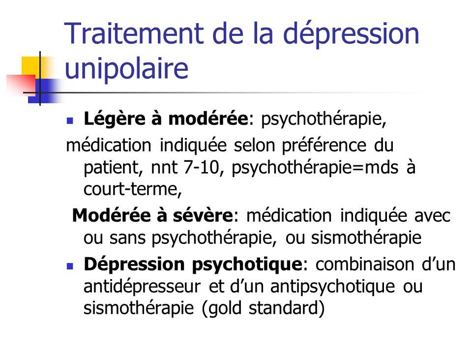 Psychopharmacologie des troubles de l'humeur - ppt video