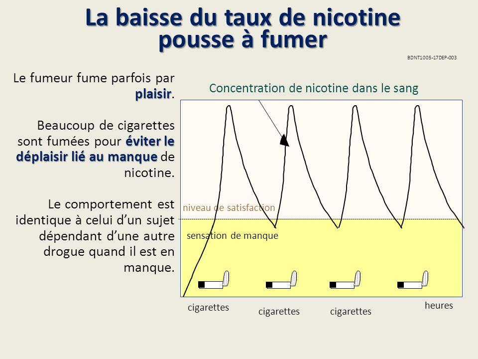 prise en charge du tabagisme la subsitution ppt t l charger. Black Bedroom Furniture Sets. Home Design Ideas