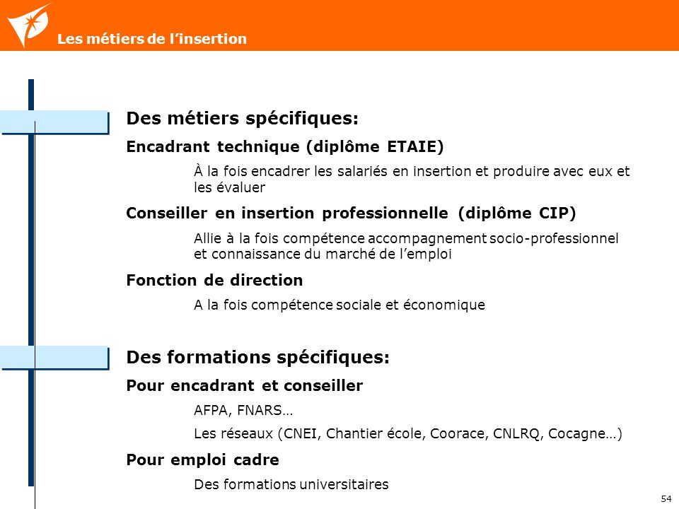 dominique desbl u00c9s direction de l u2019emploi et de l u2019innovation sociale