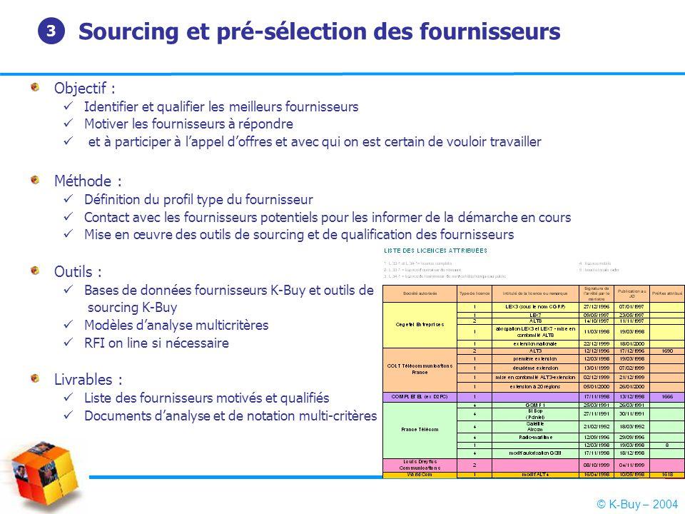 E purchasing e procurement enjeux et retours d for Fournisseur fourniture de bureau