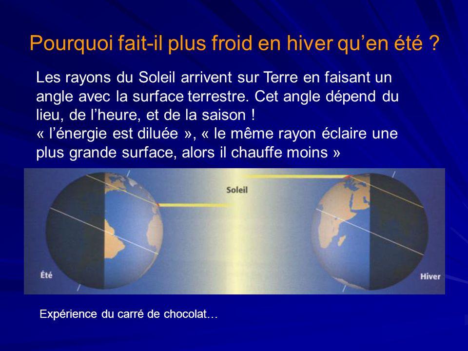 Animation du 25 02 15 espalion ppt t l charger - Pourquoi un coup de soleil gratte ...