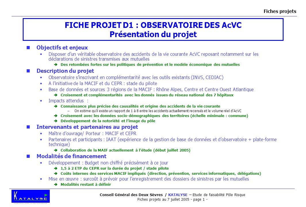 Fiche projet d1 observatoire des acvc pr sentation du projet ppt t l charger - Difference entre maitre d oeuvre et maitre d ouvrage ...