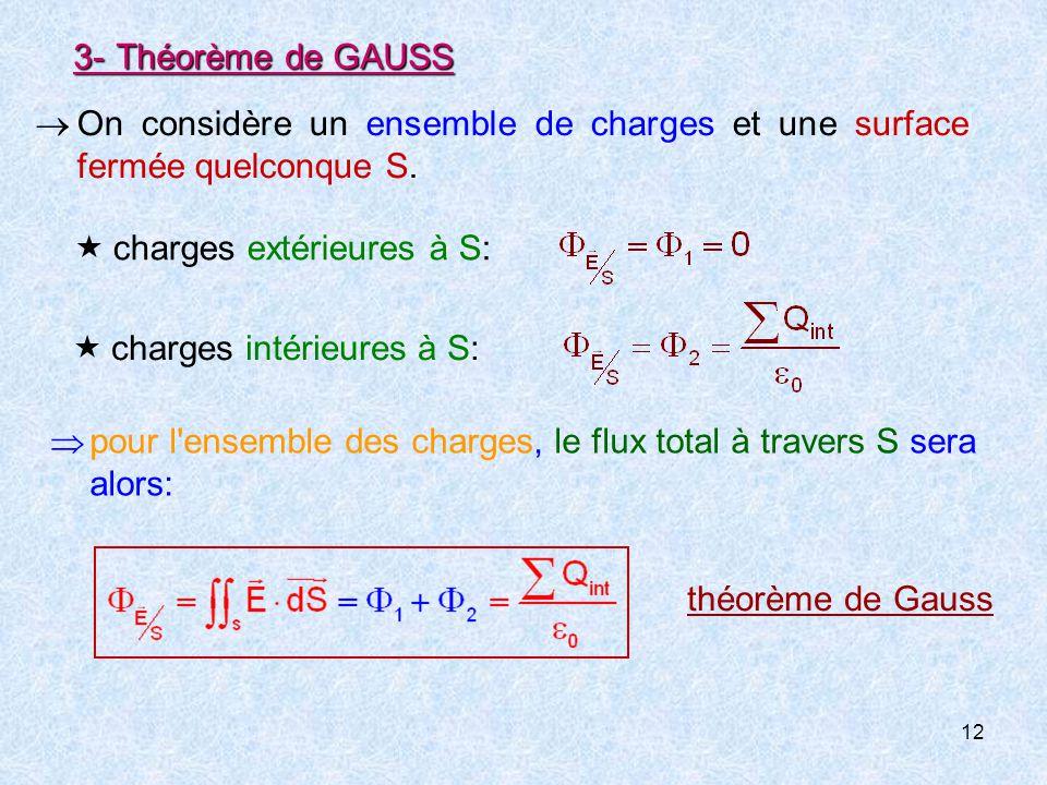 3- Théorème de GAUSS  On considère un ensemble de charges et une surface fermée quelconque S.  charges extérieures à S: