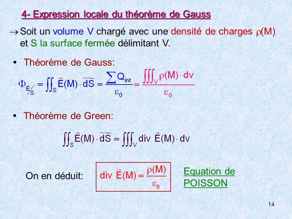 4- Expression locale du théorème de Gauss