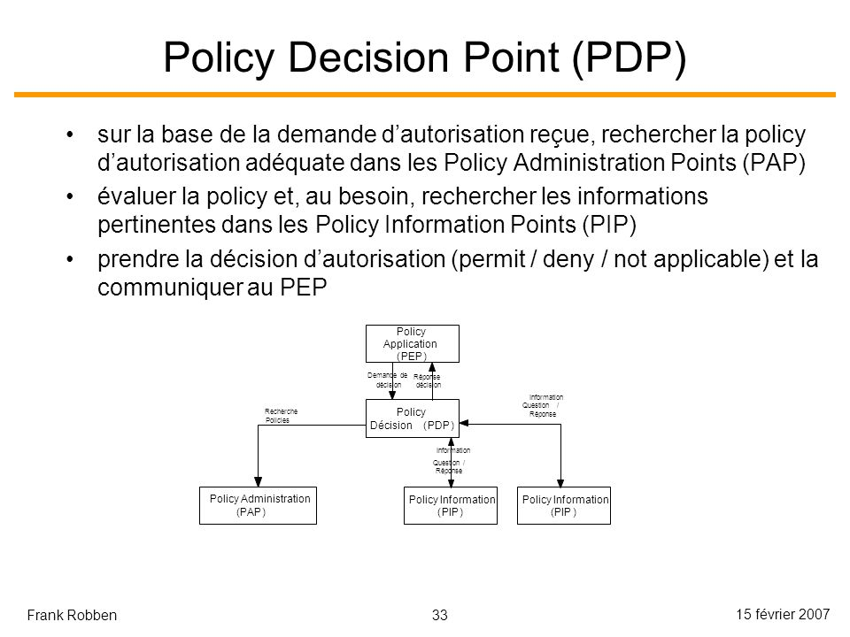social policy decision Analyze the role that interest groups play in the policy-making process  of  strategies and tactics employed by groups attempting to influence public policy.