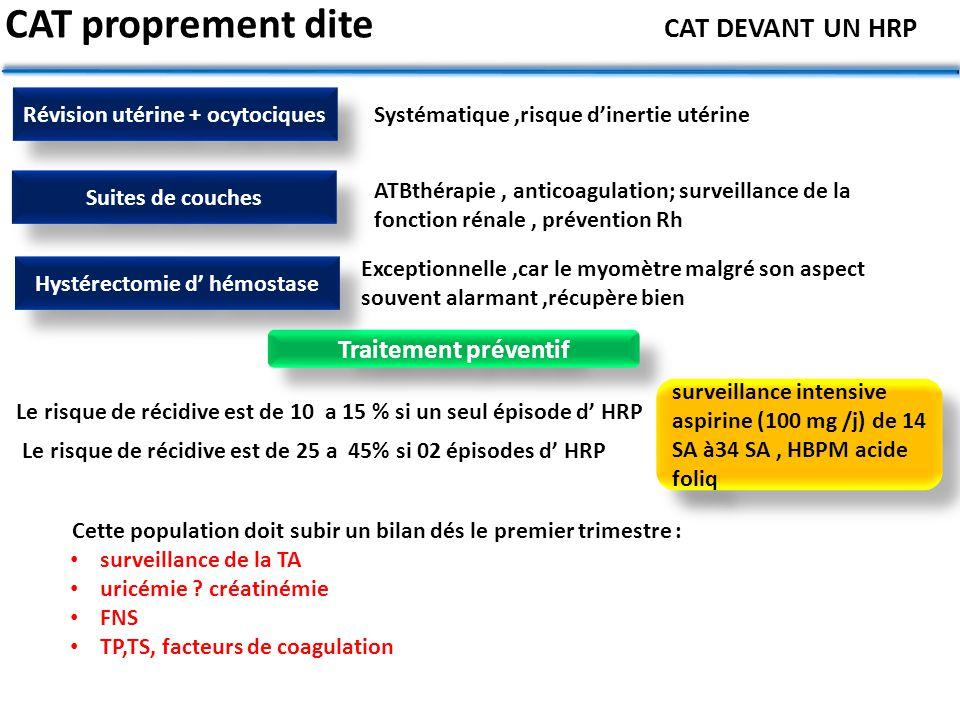 CAT proprement dite CAT DEVANT UN HRP Traitement préventif