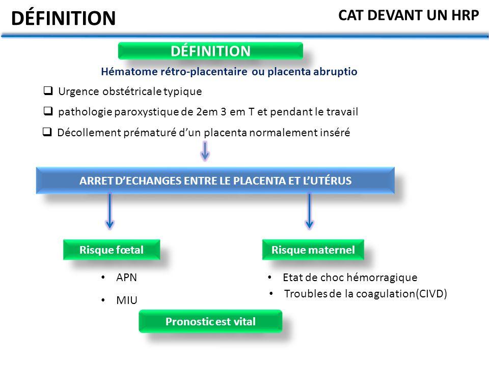 DÉFINITION CAT DEVANT UN HRP DÉFINITION