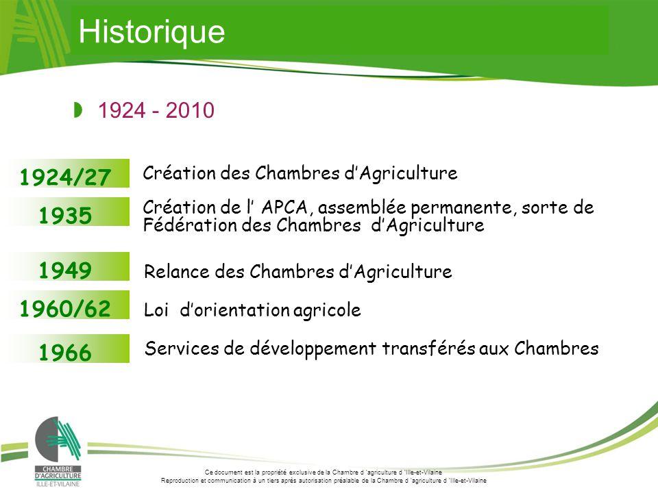 Historique 1924 27 cr ation des chambres d agriculture ppt - Assemblee permanente des chambres d agriculture ...