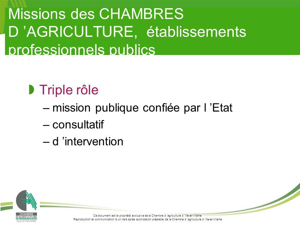 Chambre agriculture pau dco petit djeuner with chambre for Chambre d agriculture aquitaine