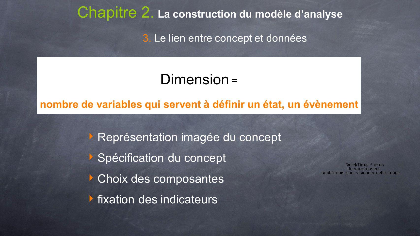 chapitre 2  la construction du mod u00e8le d u2019analyse