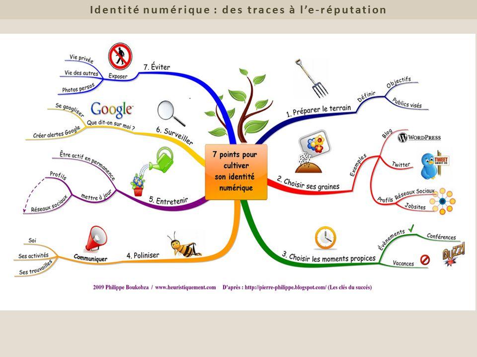 Identité numérique : des traces à l'e-réputation