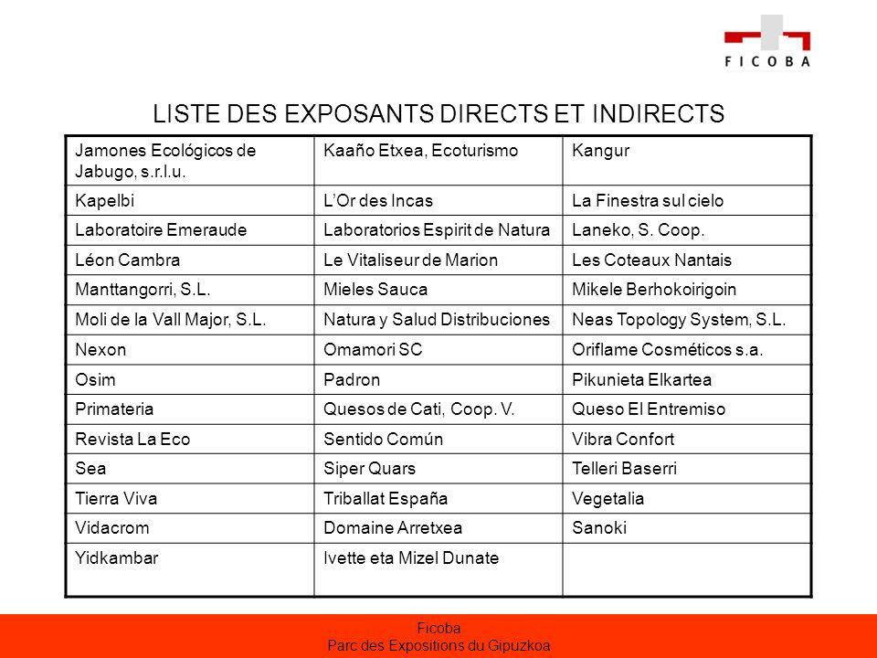 LISTE DES EXPOSANTS DIRECTS ET INDIRECTS