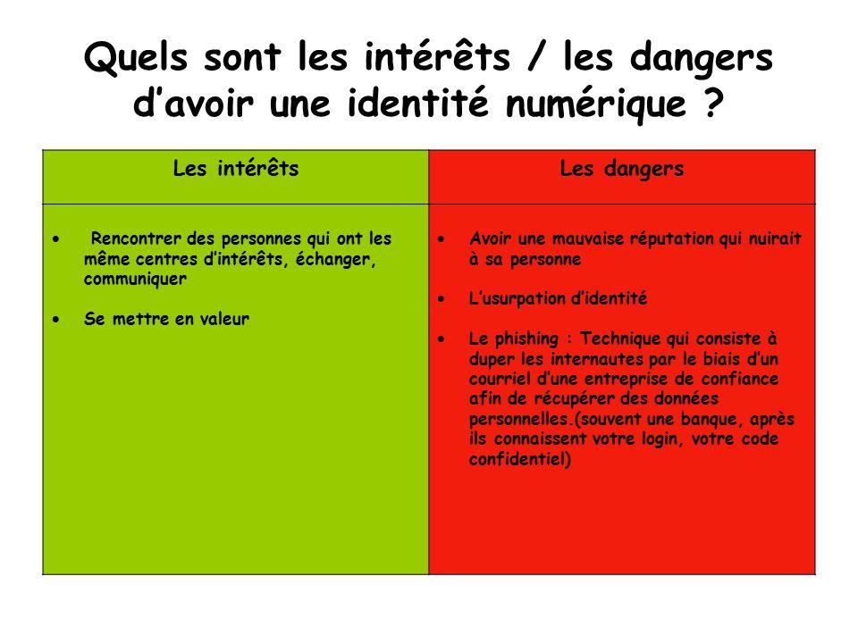 Quels sont les intérêts / les dangers d'avoir une identité numérique