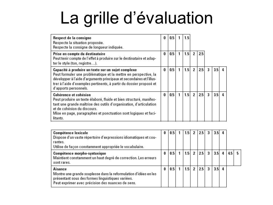Evaluation de la production crite en c2 ppt video - Grille evaluation expression ecrite anglais ...