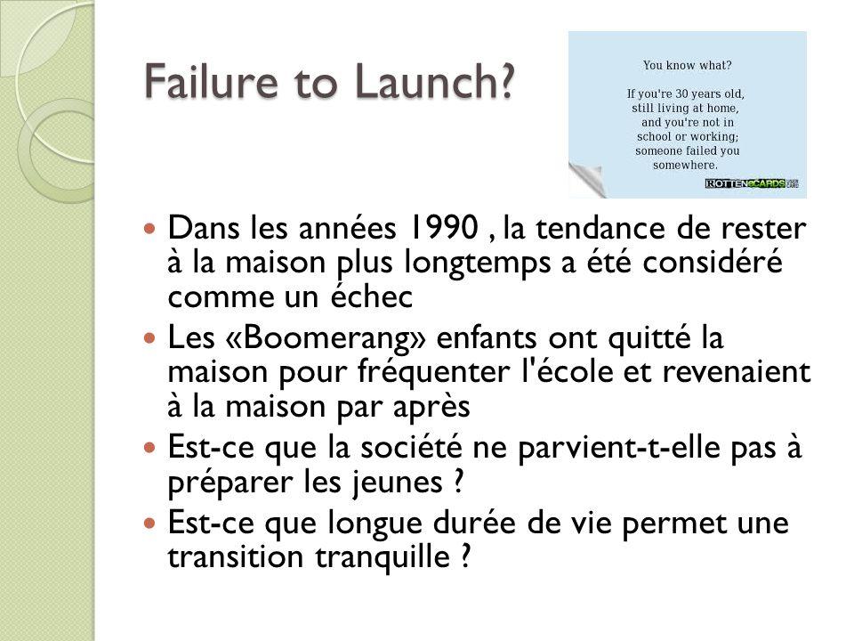 Failure to Launch Dans les années 1990 , la tendance de rester à la maison plus longtemps a été considéré comme un échec.