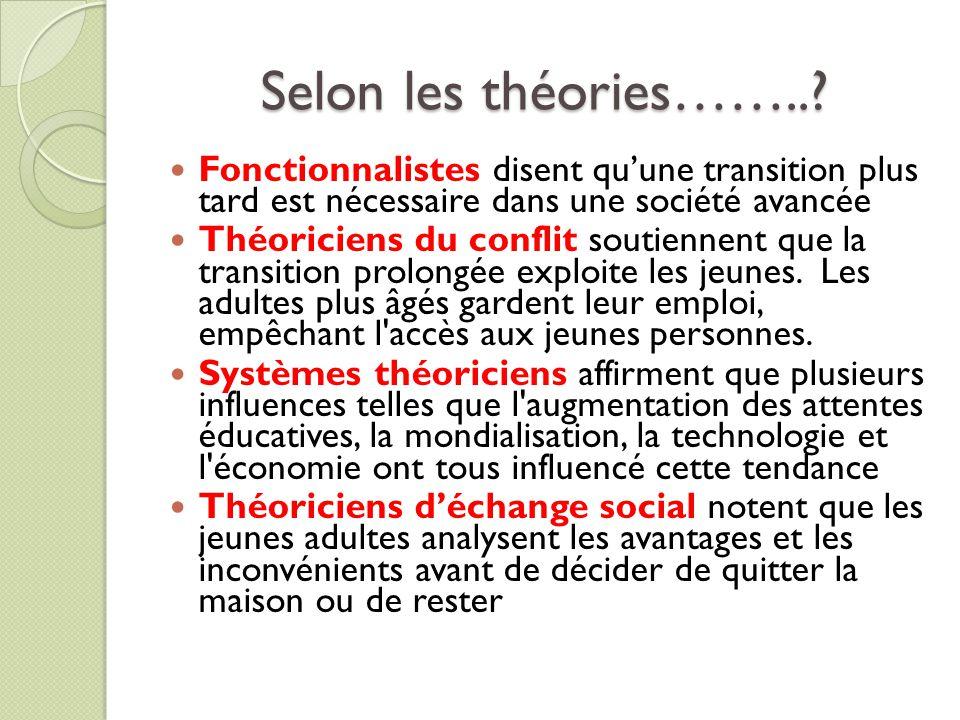Selon les théories…….. Fonctionnalistes disent qu'une transition plus tard est nécessaire dans une société avancée.