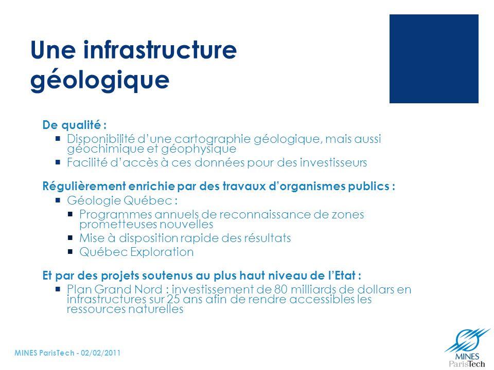 Une infrastructure géologique
