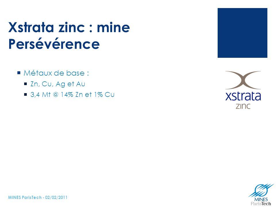 Xstrata zinc : mine Persévérence