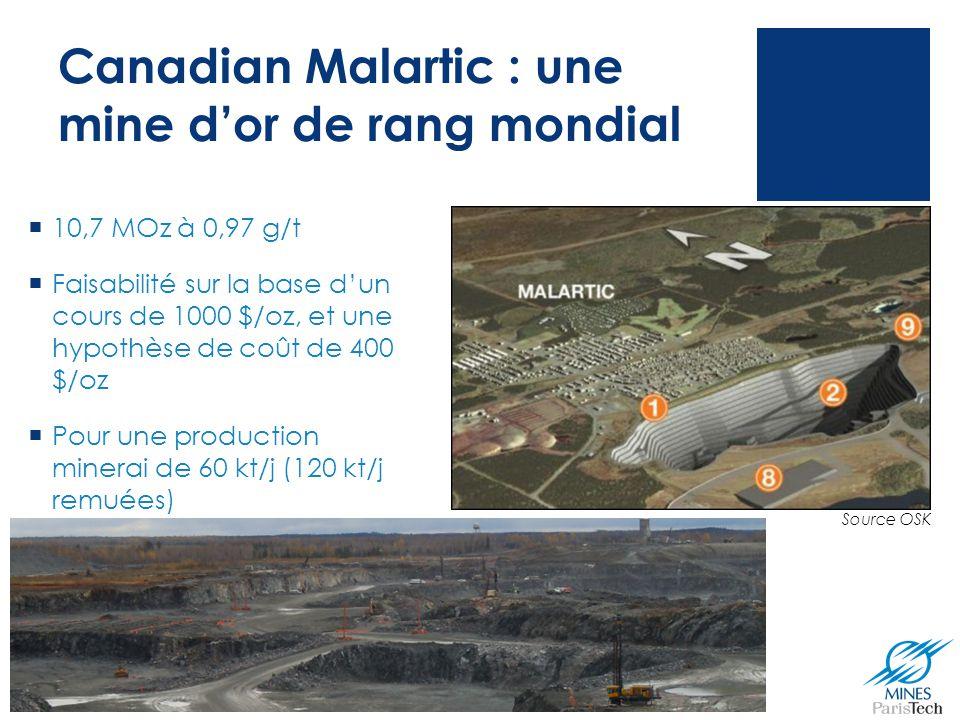 Canadian Malartic : une mine d'or de rang mondial