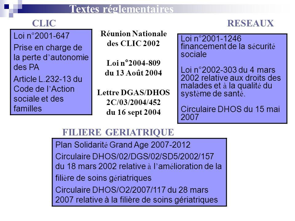 La triangulation réseau/filière/CLIC - ppt télécharger